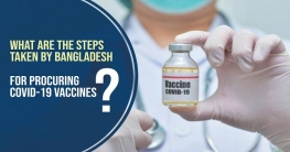 What are the steps taken by Bangladesh for procuring Covid-19 vac